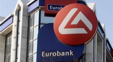 eurobankmain